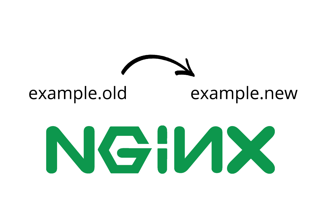 301 Redirect Old to New Domain in Nginx
